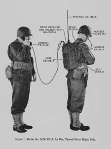 Two men in military uniform. One man has a backpack transmitter connected to a wired telephone. The telephone's receiver is being used by the other man
